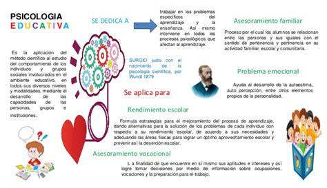 ¿En qué puede ayudar la Psicología Educativa? – Centro ...