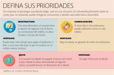 Endeudamiento Personal Obliga A Consolidar Cuentas ...