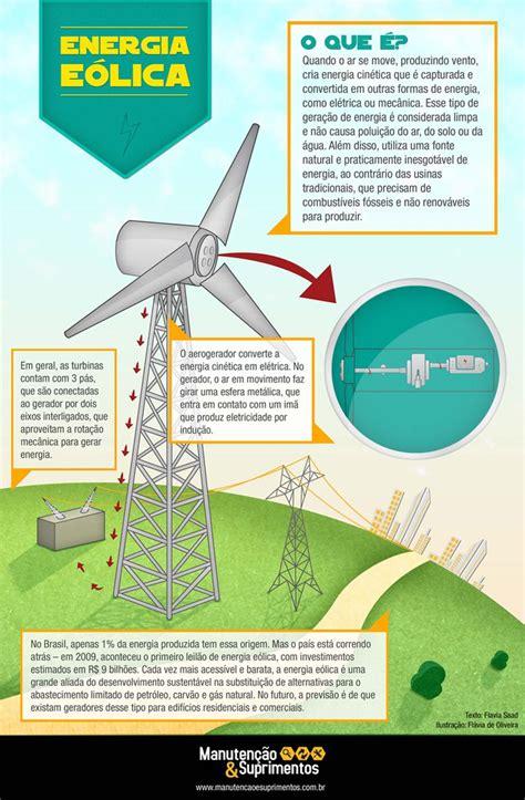 Energia Eólica   Infográficos   Pinterest