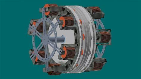 ENERGIA LIBRE : Generador Autónomo Autoalimentado: MANUAL ...