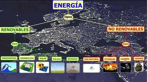 Energia. Paqui Fernández Martínez