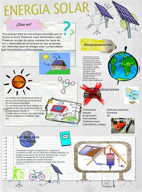 Energia Solar: energia, esp, solar, tp   Glogster EDU ...