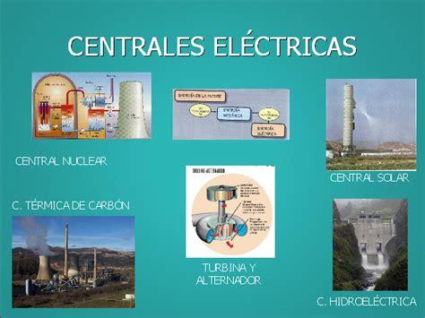 Energía y su transformación   Monografias.com