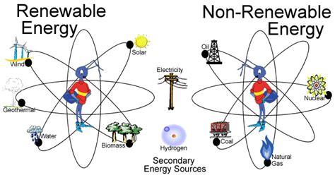 Energiaressursid ja maailma energiamajandus   3. kursus ...