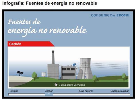 Energías no renovables.   Recurso educativo 41545   Tiching