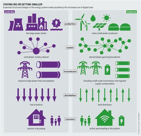 Energías renovables 1. Introducción   Tecnología Media y ...