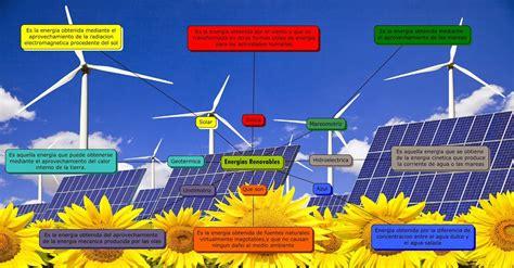 Energías Renovables: Mapa Conceptual Energías Renovables