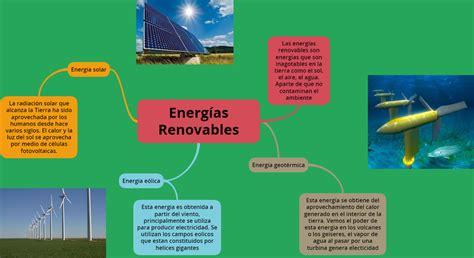 Energías Renovables | Rodrigo Cortés