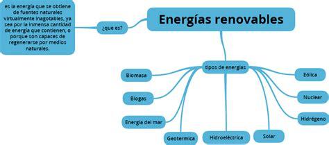 Energías Renovables – fernando vazquez