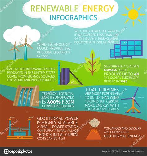 Energie rinnovabili Infographic — Vettoriali Stock ...
