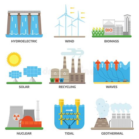 Energy Sources Vector Illustration. Stock Vector ...