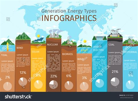 Energy Types Infographics Solar Wind Hydro Stock Vector ...