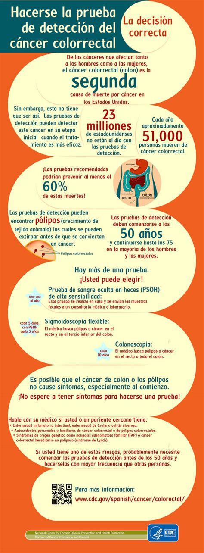 Enfermedad de Crohn en las noticias   @diariofarma