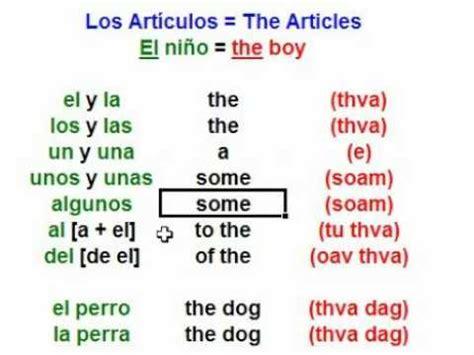 English Tutorial  Tutorial de ingles    articles ...
