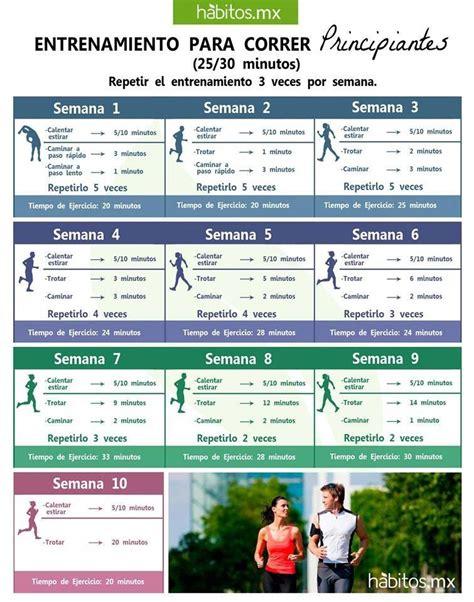 Entrenamiento para principiantes | Rutinas de ...
