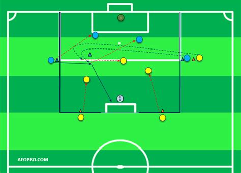 Entrenamientos de fútbol profesional de Maurizio Sarri