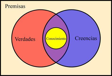 Epistemología   Wikipedia, la enciclopedia libre