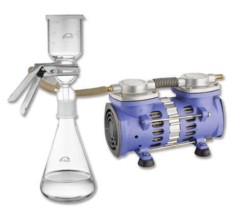 Equipos de filtración con bomba de vacío Labolan