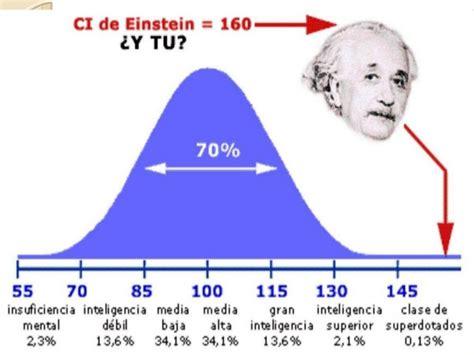 ¿Es tu coeficiente intelectual más alto que el promedio de ...
