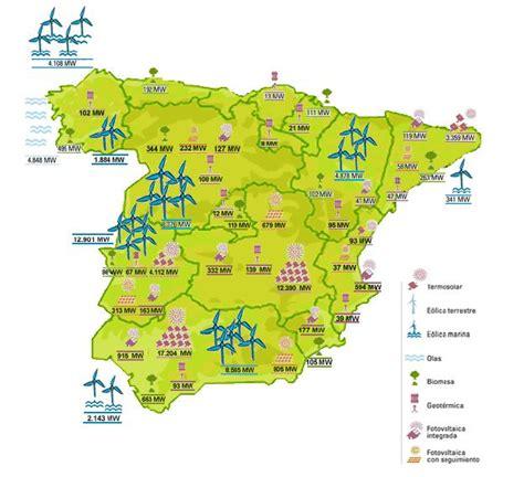 ¿Es viable económica y tecnológicamente una España 100% ...