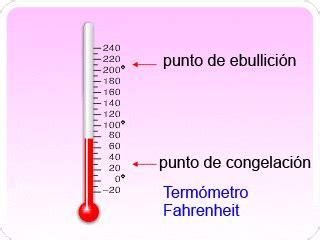 Escalas de Temperatura | camilobecerra