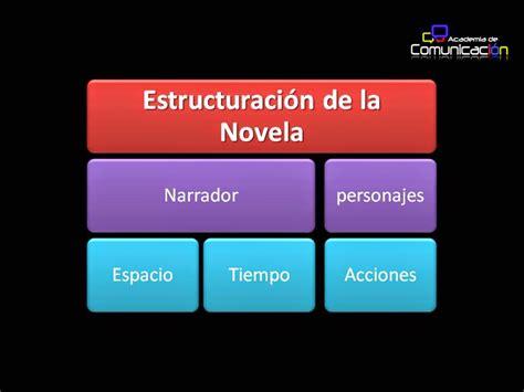 Esly Carraro: El Cuento y La Novela: Identificación y ...