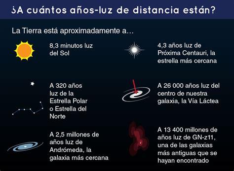 Espacio: ¿A cuánto equivale un año luz? ¿Cómo se mide ...