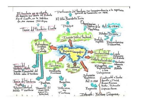 Espacio geografico. mapa mental