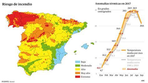 España se encamina hacia su año más cálido registrado nunca