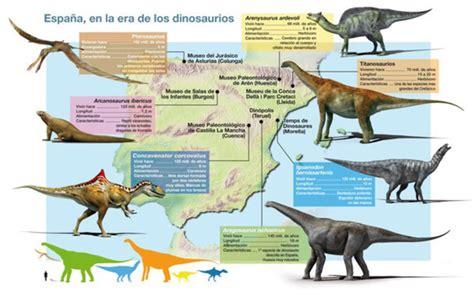 España, tierra de dinosaurios   RTVE.es