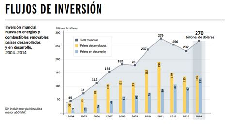España un mal ejemplo en energías renovables | OVACEN