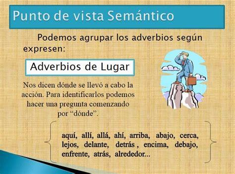 Español divertido: Adverbios de lugar