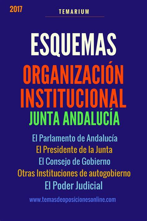 Esquemas Organización Institucional Junta de Andalucía Nº ...