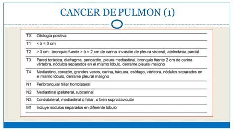 Estadificación del cancer UNT 2018