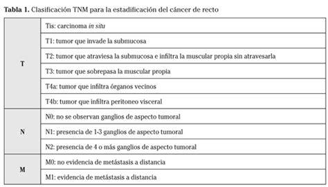 Estadificación prequirúrgica del cáncer de recto mediante ...