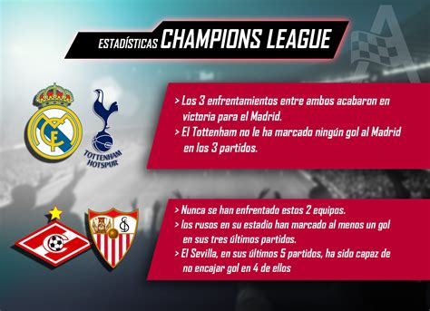 Estadísticas Champions League jornada 3