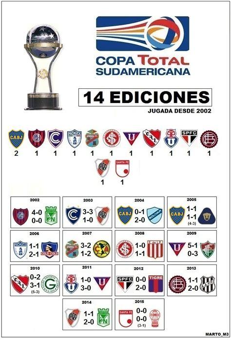 Estadisticas Finalistas Copa Libertadores 2016   Deportes ...
