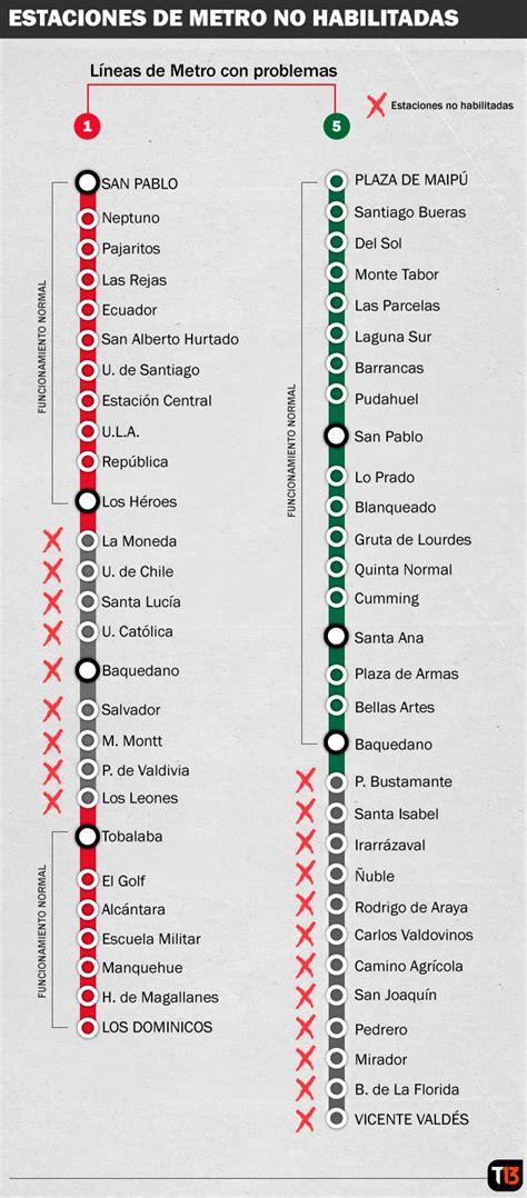 Estas son las 21 estaciones de Metro que no estarán ...