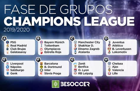 Estos son los grupos de la Champions League 2019 20   BeSoccer