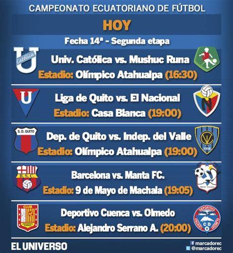 Estos son los partidos de hoy del campeonato ecuatoriano ...