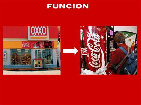 Estrategia de Distribucion: Coca Cola