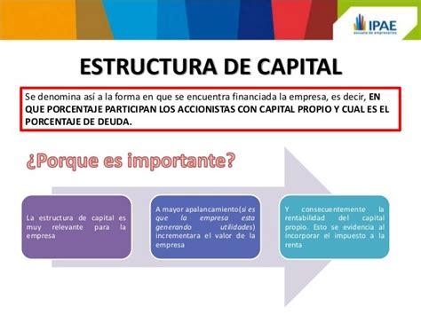 Estructura de capital: La Estructura y el Costo del Capital