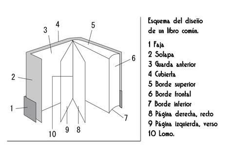 Estructura de un libro común   Publico su Libro
