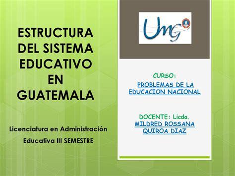 ESTRUCTURA DEL SISTEMA EDUCATIVO EN GUATEMALA by Walther ...