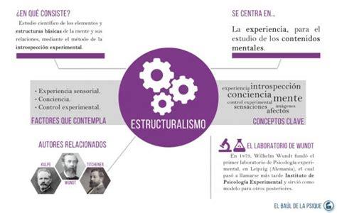 ESTRUCTURALISMO: definición filosófica   ¡¡FÁCIL Y SENCILLA!!