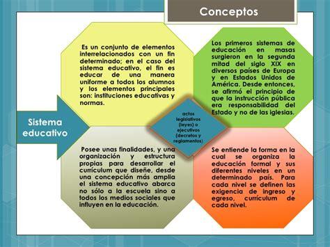 Estructuras del Sistema Educativo Panameño