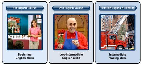 Estudiar INGLES gratis EN LINEA   Curso de INGLES por INTERNET