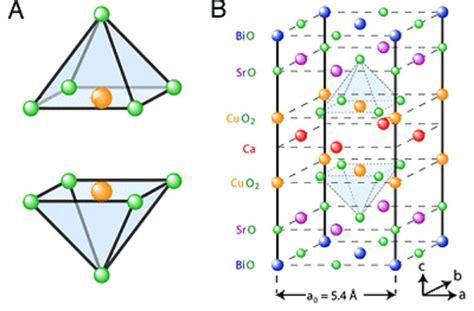 Estudio de cornell temperaturas del superconductor ...