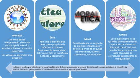 Etica Y Moral   SEONegativo.com