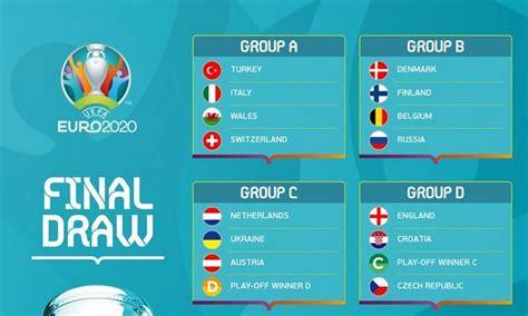 Euro 2020: finalistas, Portugal e França se reencontram em ...